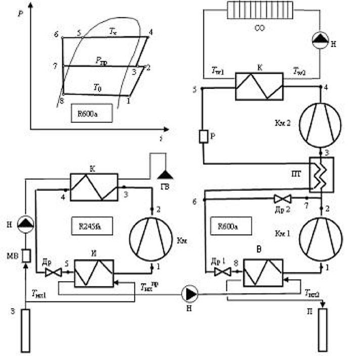 Рис. 1 Комбинированная схема